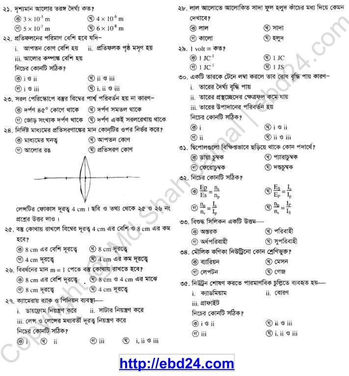 Physics Suggestion and Question Patterns of SSC Examination 2014 (4)