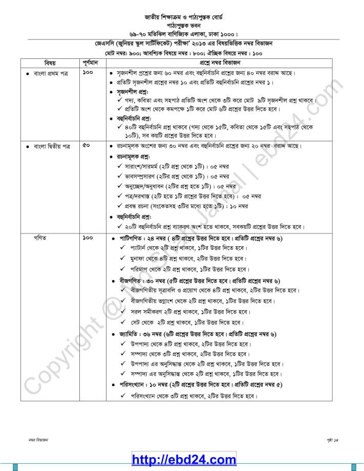 Revised JSC Exam 2013 Syllabus and Mark distribution