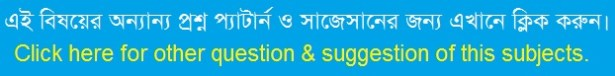 JSC Bangladesh and Bisho Porichoy MCQ Question With Answer Chapter 6