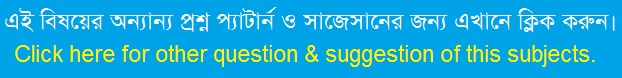 Bangladesh and Bishsho Porichoy Suggestion and question Patterns 2015-6 2