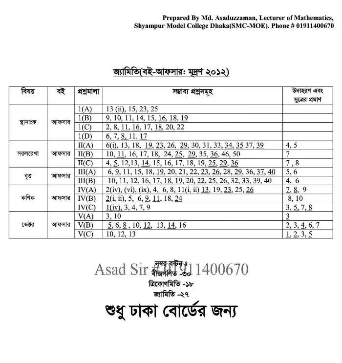 HSC Math 1st- 2014 (2)