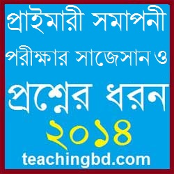 Suggestion and Question Patterns of PSC Examination 2014 1