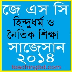 Hindu Dhormo and moral education Suggestion and Question Patterns 2014-1 1