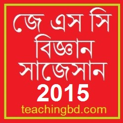 Science Suggestion and Question Patterns of JSC Examination 2015 1