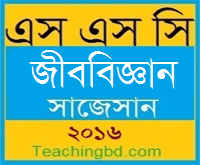 Biology Suggestion and Question Patterns of SSC Examination 2016-20