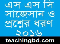 Suggestion and Question Pattern of SSC Examination 2016 1