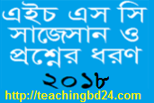 Suggestion and Question Patterns of HSC Examination 2018 1