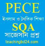 PECE Islam and Moral Education short questions answer Suggestion 2020