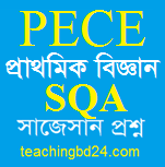 PECE Science short questions answer Suggestion 2020