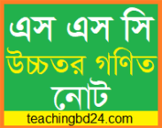 SSC Higher Mathematics Note 1st Chapter Set and Function