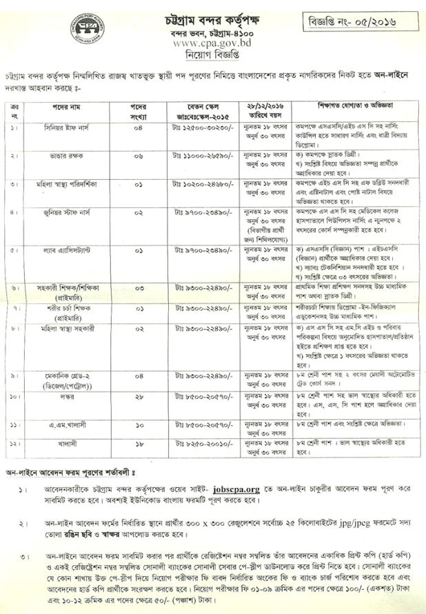 Authority of Chittagong Port  Job Circular 2016