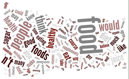 CHEM181x Word Cloud