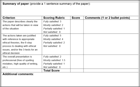Example rubric from one of Lawrence's peer review assignments in FACC 100