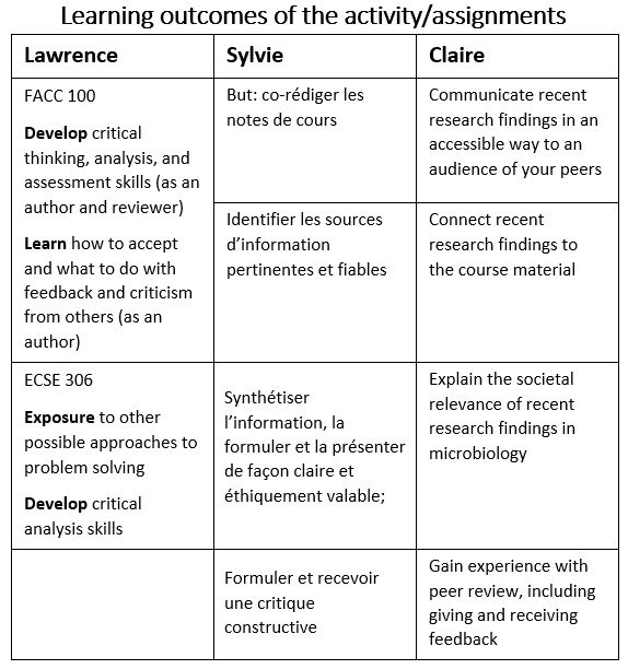 Presentation-Table