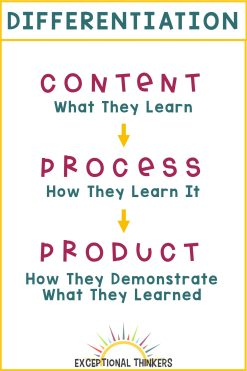Differentiation: Content, Process, Product
