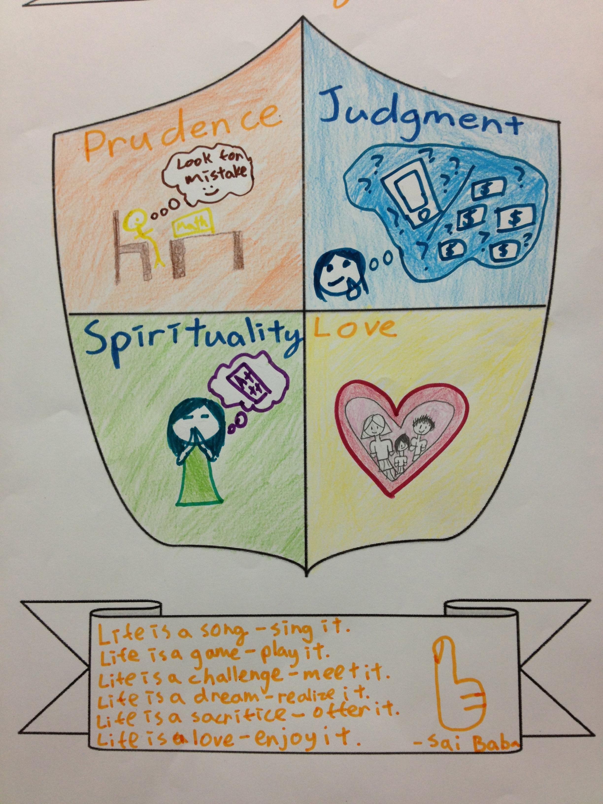 Intro To Health Wellness Wheel
