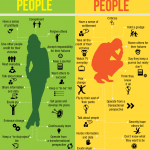 Successful-Unsuccessful-Infographic