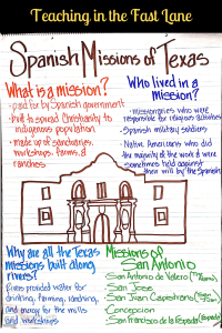 Are your 4th grade Texas History students getting ready to learn all about the Spanish Missions in Texas? Check out this post with ideas for the unit and examples of anchor charts and interactive notebook activities.