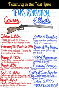Causes and Effects of the Texas Revolution Anchor Chart