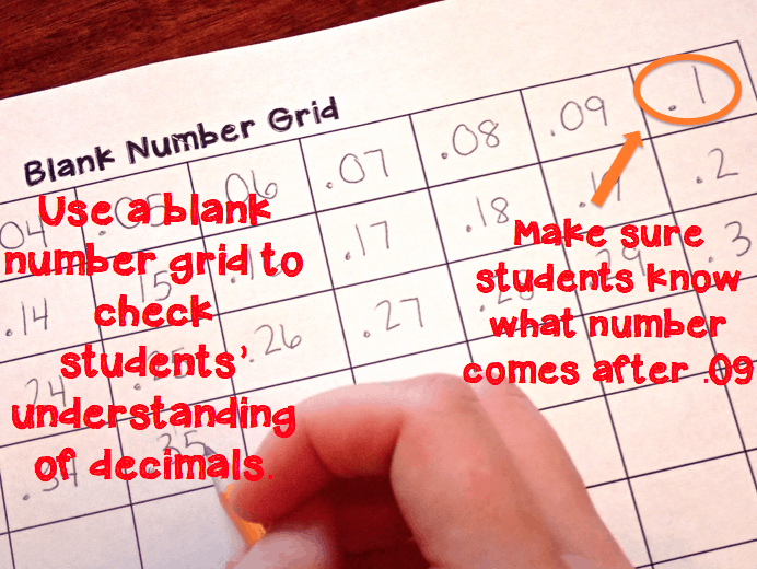 Assess students' understanding of decimals - use a number grid to have students count by hundredths.