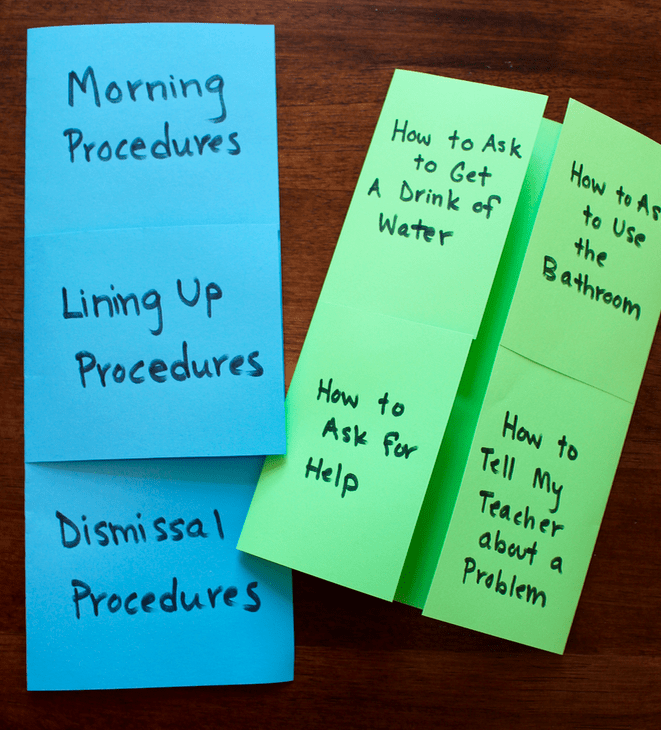 Review Classroom Procedures with Foldables - have students create a foldable and write about different classroom procedures.
