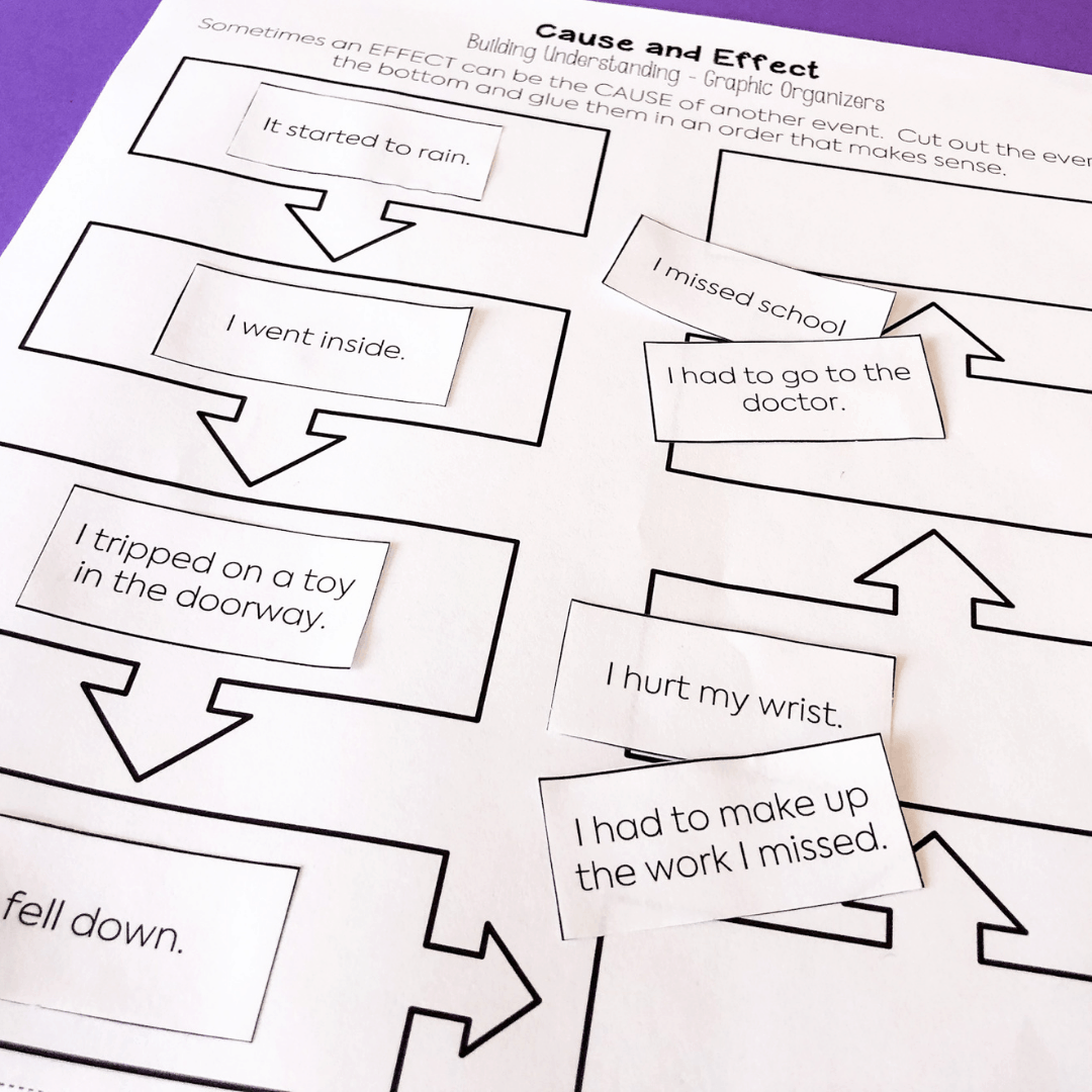 After introducing cause and effect, teach more complicated cause and effect relationships to 3rd, 4th, and 5th grade students.