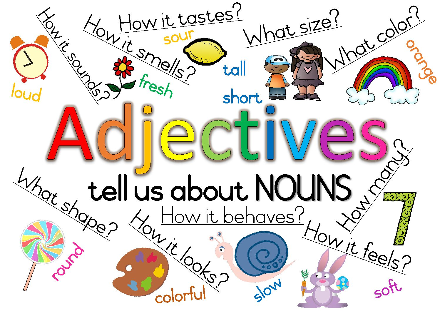 Adjective Posters