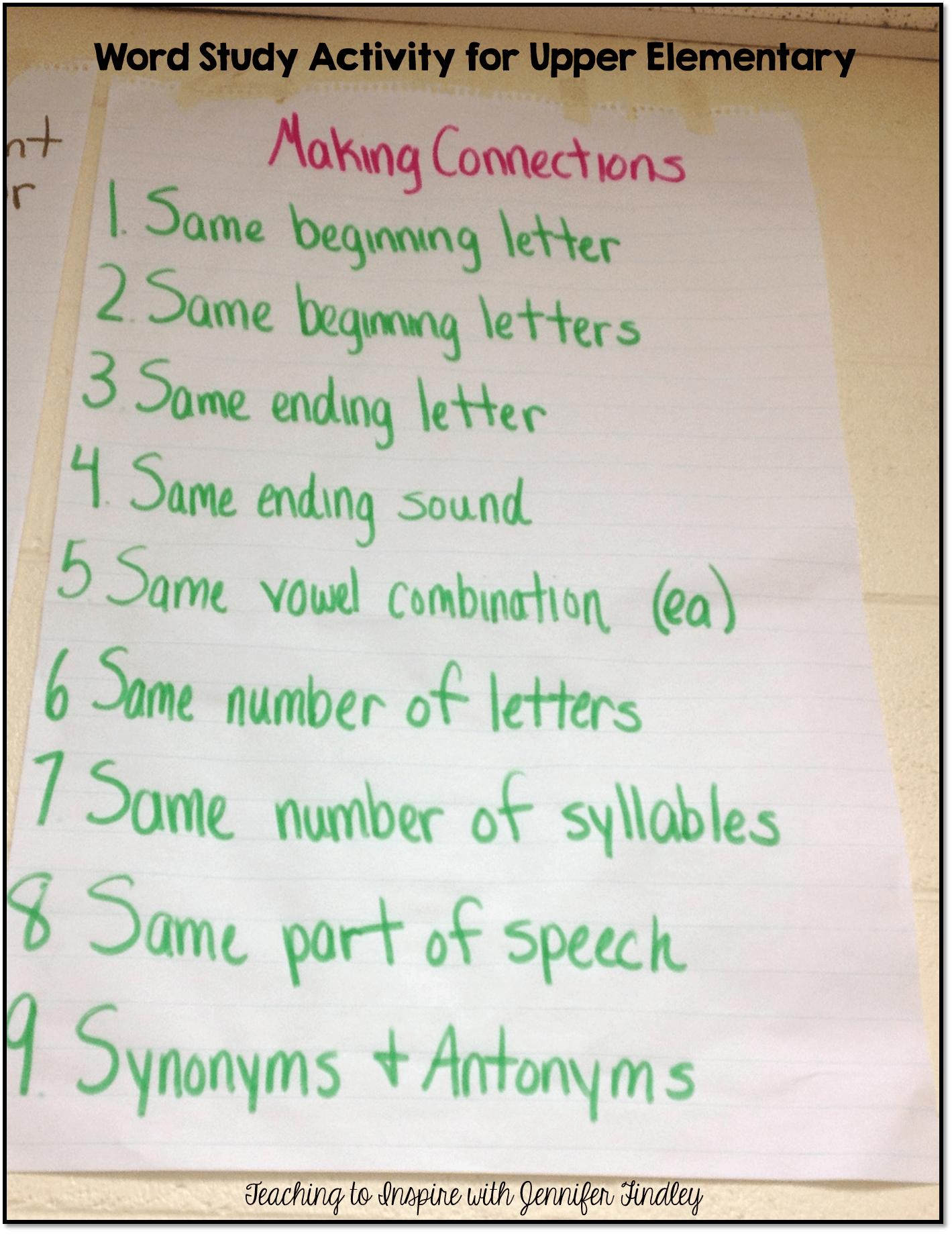 Word Study Activity For Upper Elementary