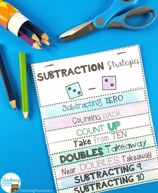 Subtraction flip books help kids remember their strategies.
