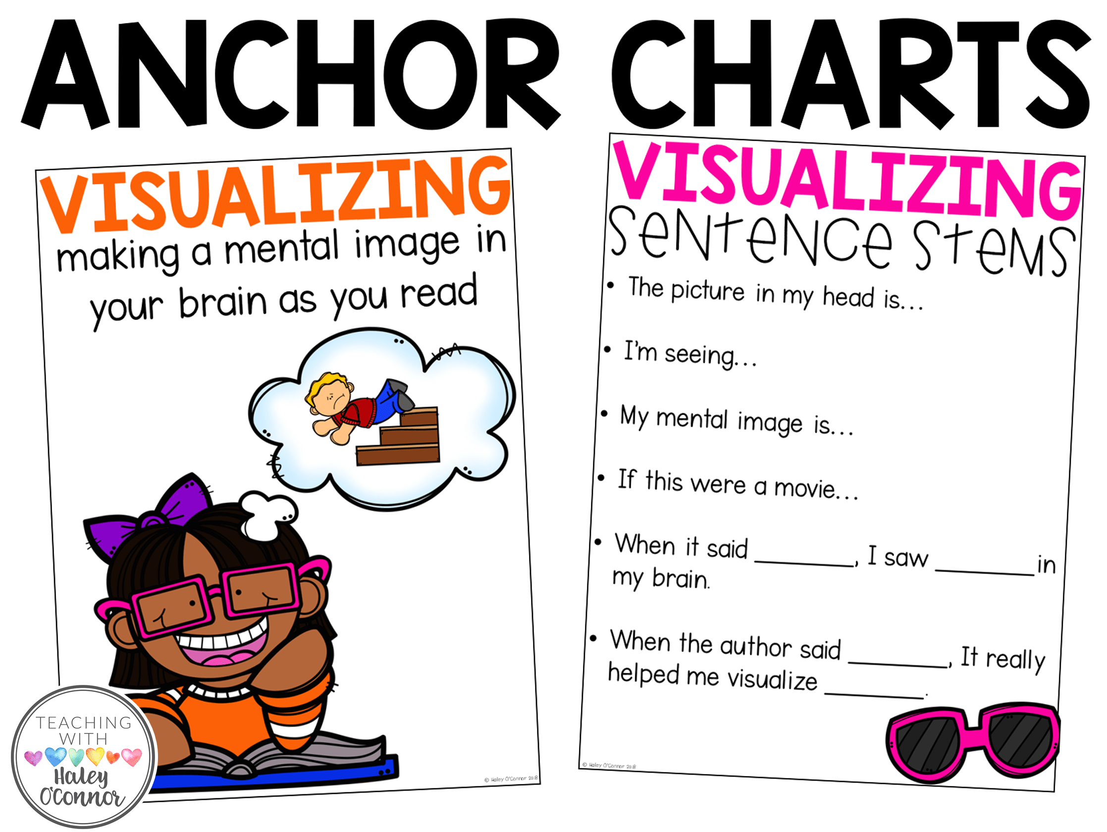 Quick And Easy Visualizing Lesson
