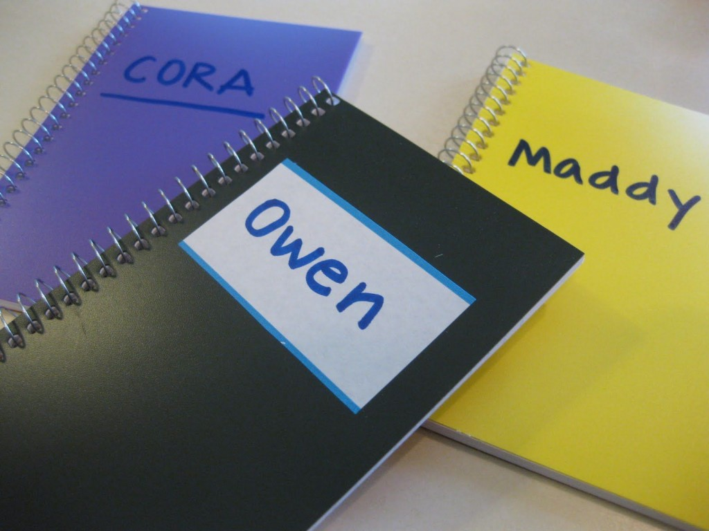everyday name book