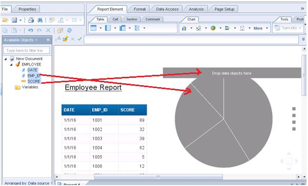 SAP Business Objects Web Intelligence on SAP HANA