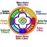 The Wheel Of The Year Truly Teach Me Tarot