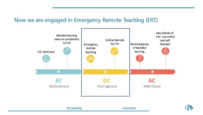Emergency Remote Teaching (ERT) graphic