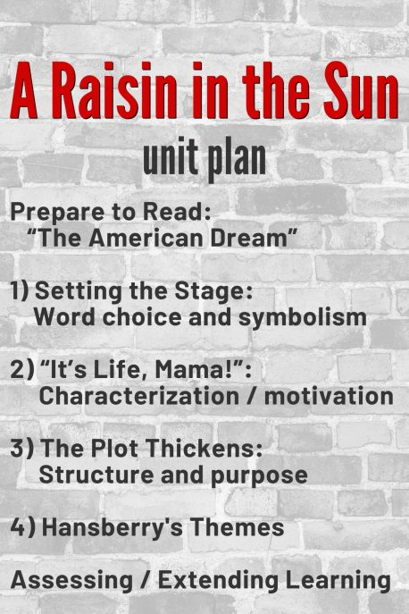 A Raisin in the Sun Unit plan