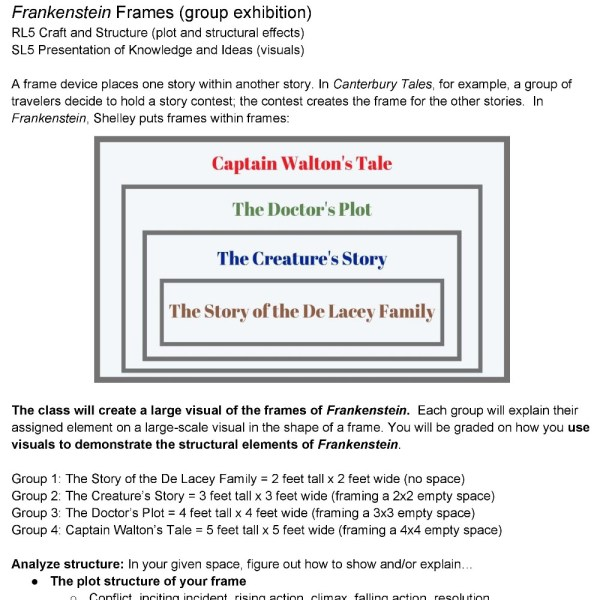 Frankenstein unit assignment example