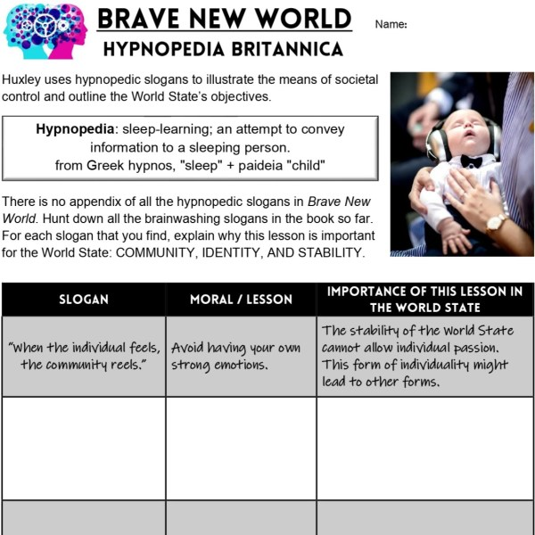 Brave New World Lesson Plans THUMB 2