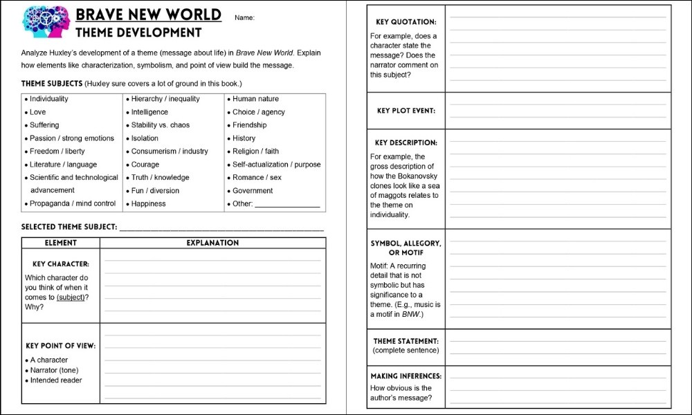Brave New World handout on theme
