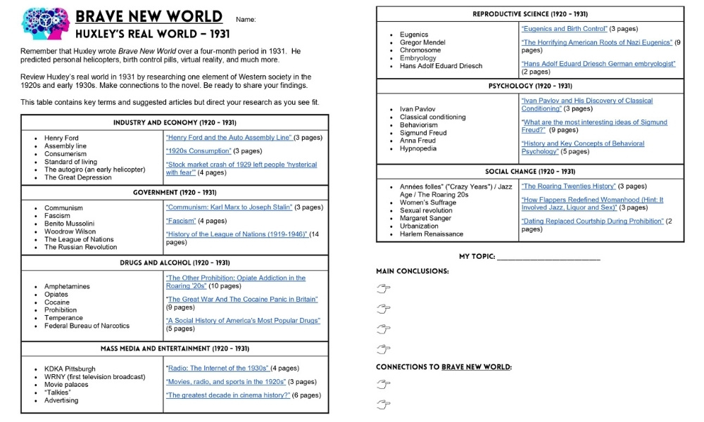 Brave New World research worksheet