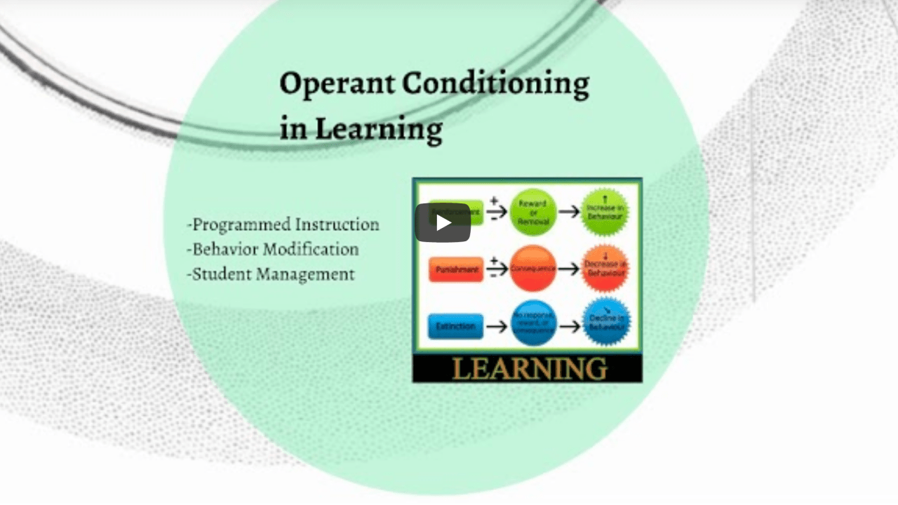 Instructional Design Models and Theories: Operant Conditioning Theory