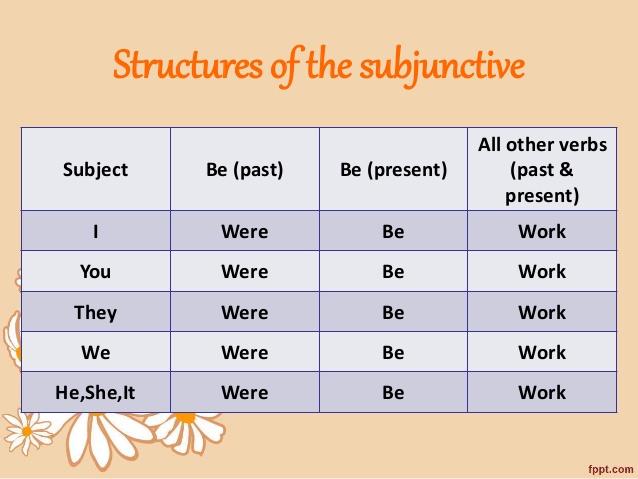 subjunctive-4-638