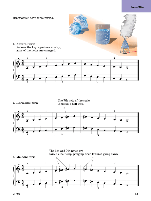 Piano Town's introduction of minor scales in Level Three.