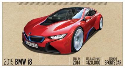 WHEELS Wednesday #2 – BMW i8