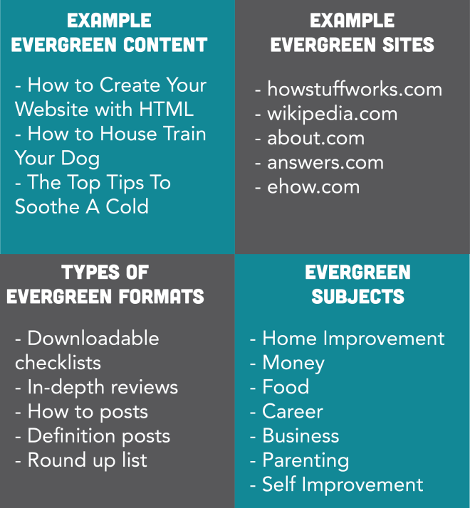 What is evergreen content and how do you create it
