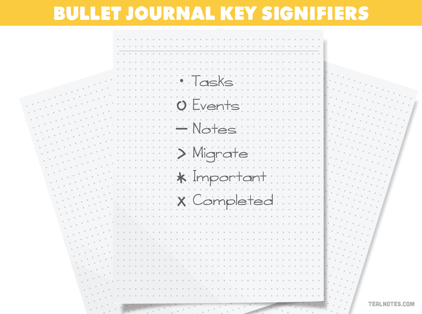 picture regarding Bullet Journal Key Printable identify Bullet Magazine Solution Heres How Toward Retain Your BUJO Well