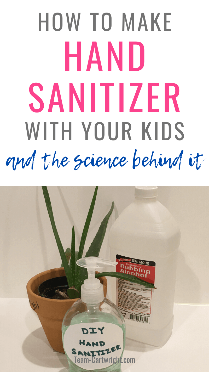 How To Make Hand Sanitizer with Your Kids (And the science behind it)