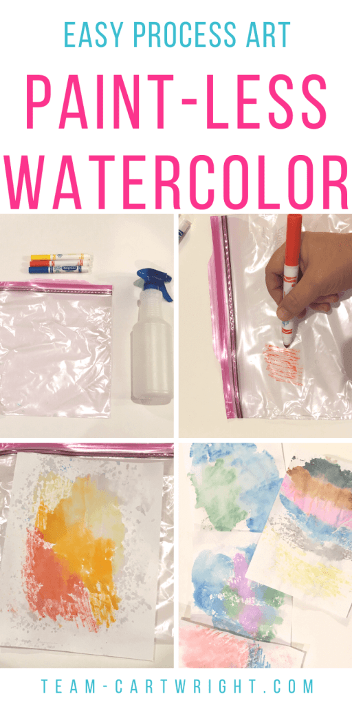 easy process art paint-less water color with image of supplies needed and results