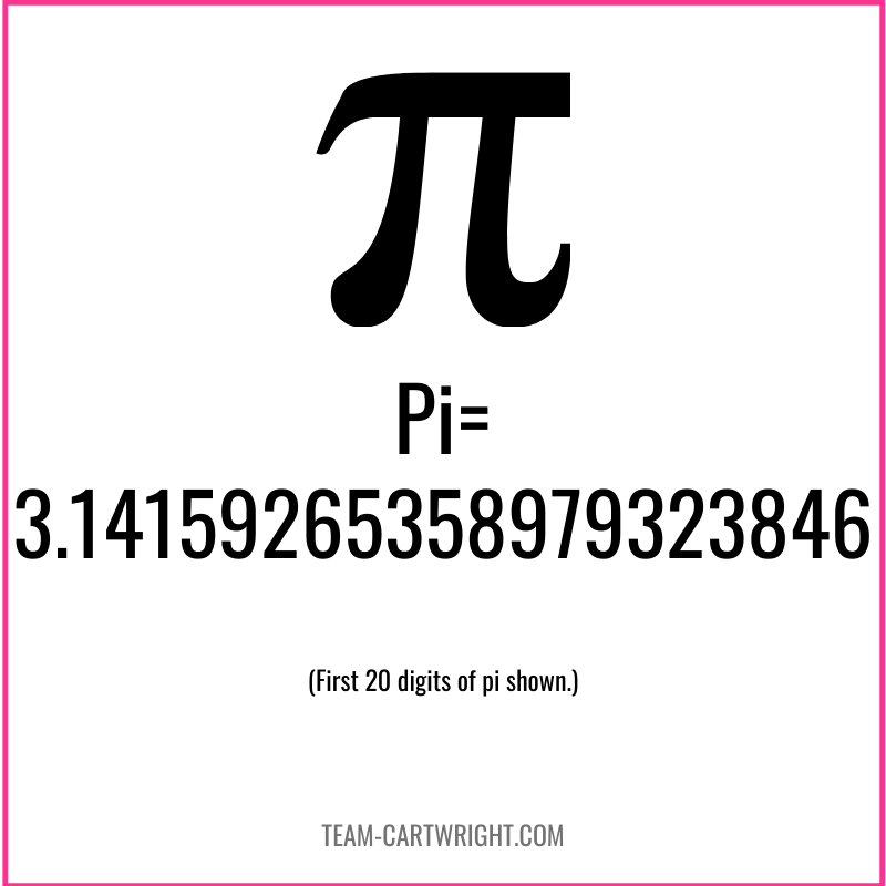 Symbol for Pi. Pi=3.1415926538979323846 (First 20 digits of pi shown)
