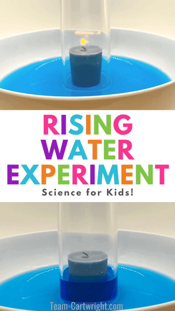 Text: Rising Water Experiment Science for Kids. Top Picture: shallow dish with blue water, candle in the middle with empty glass upside down on top. Bottom picture: candle has burned out and water level in the glass has gone up