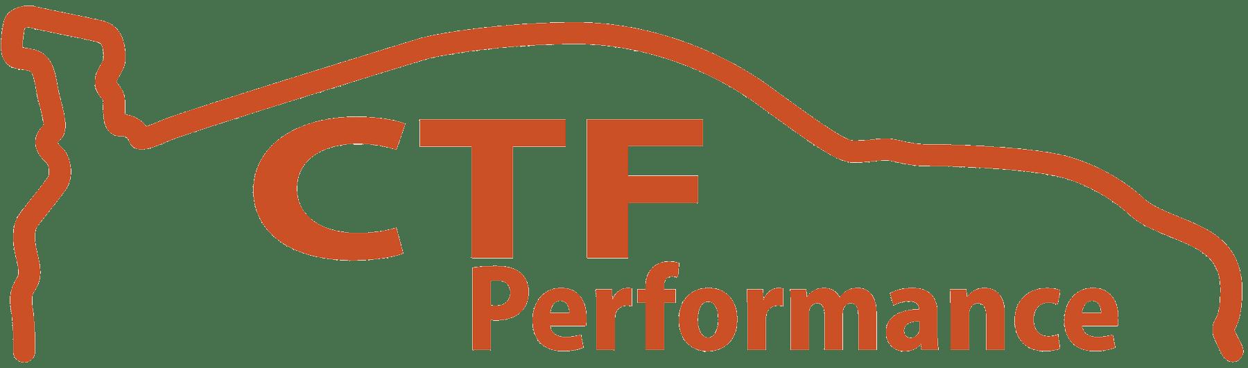 Team CTF Performance